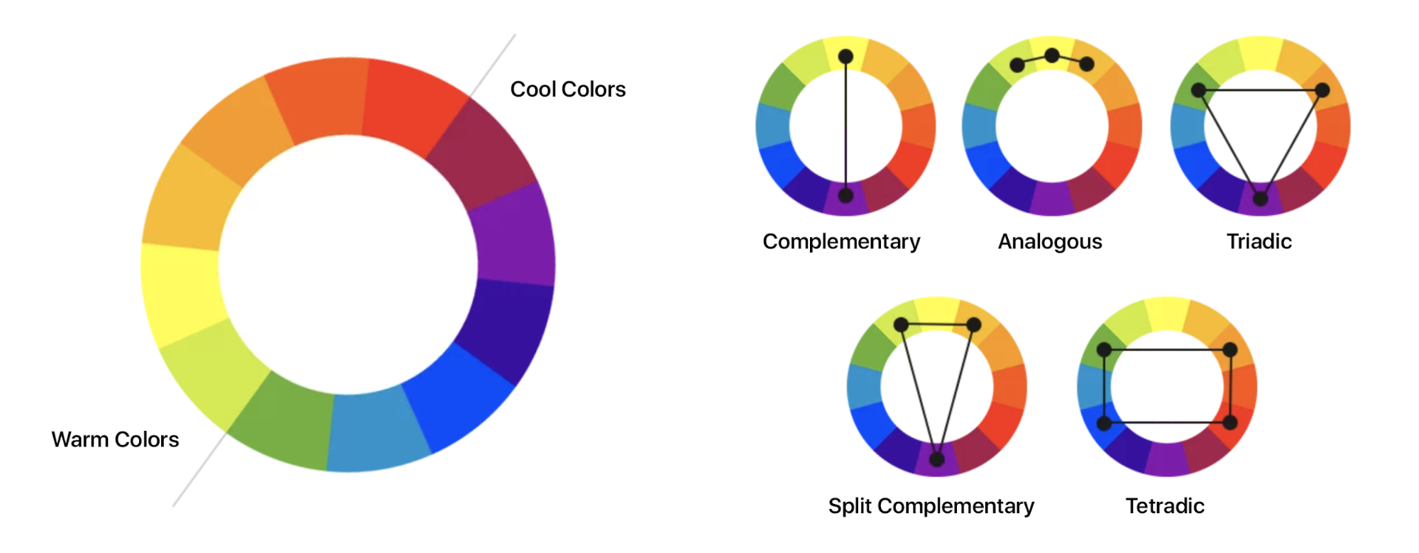 Strategies for combining colors properly
